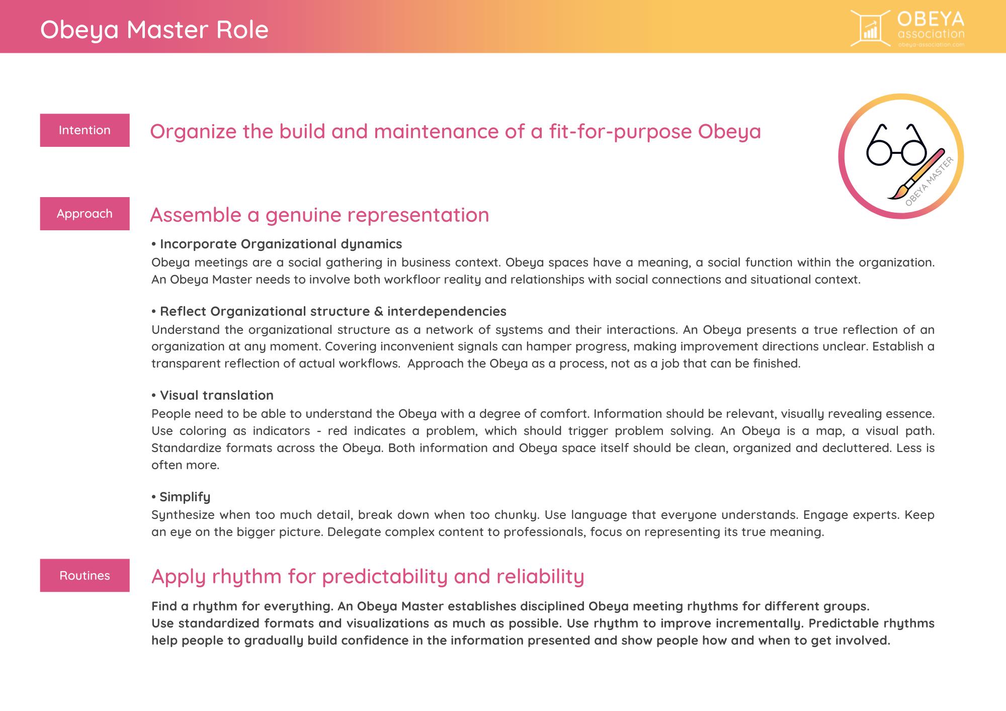 Obeya Master Role - Obeya Association